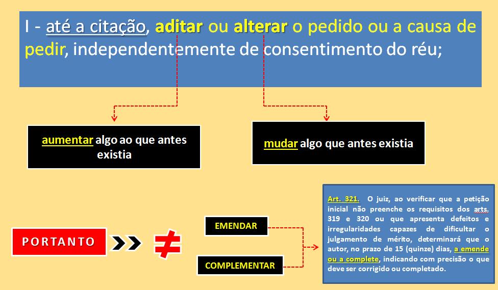 Emenda ou complementação da petição inicial - Novo CPC - Prof Alberto Bezerra