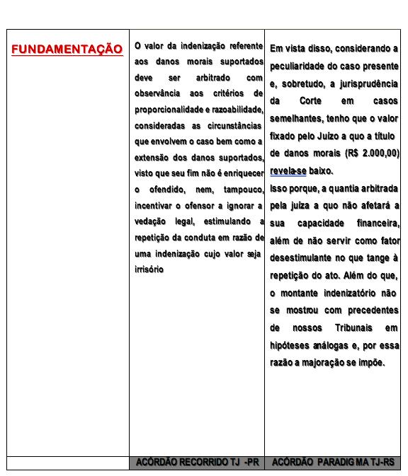 2-recurso especial divergência jurisprudencial novo cpc