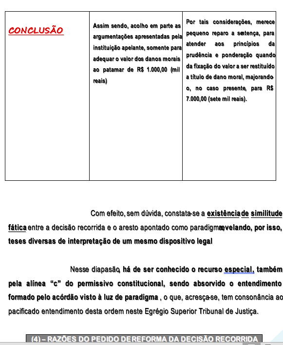 4-recurso especial divergência jurisprudencial novo cpc